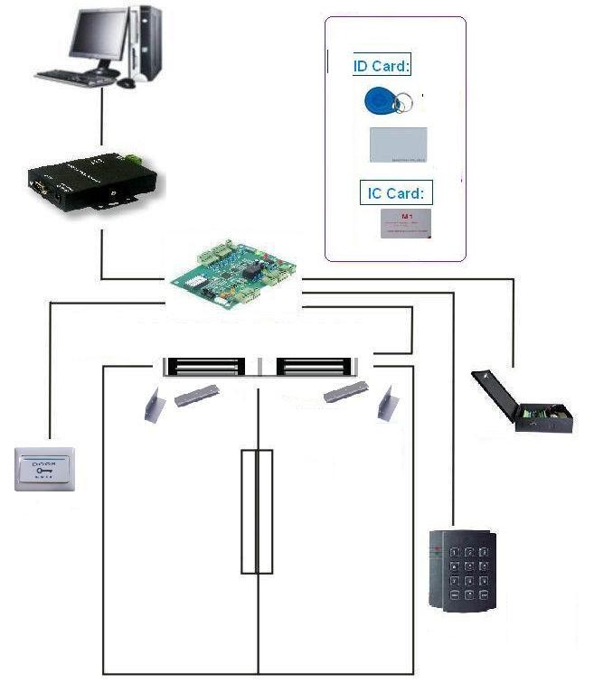 Инструкция по установке электромагнитного замка